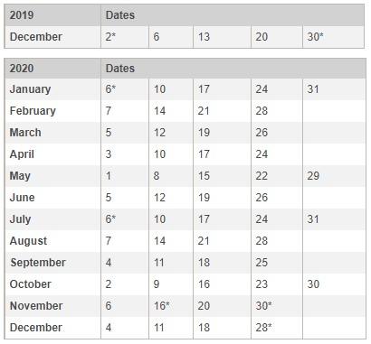COT release schedule 2020
